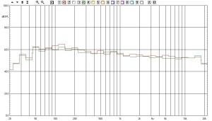 Risposta 110/160cm H - 270cm D