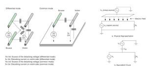 Fig. 2 a�� Accoppiamento capacitivo (modo differenziale e modo comune)