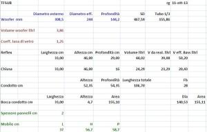 Foglio Excel per i calcoli geometrici