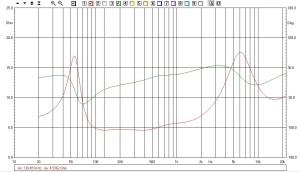 GR Delta 4 R7 - Impedenza
