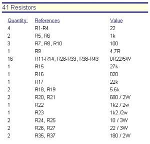 TFA-150 - Resistenze
