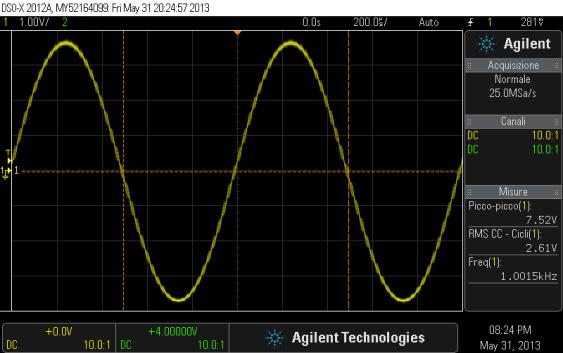 Fig. 1.1 - Segnale sinusoidale a 1 kHz. Modifica Non Oversampling