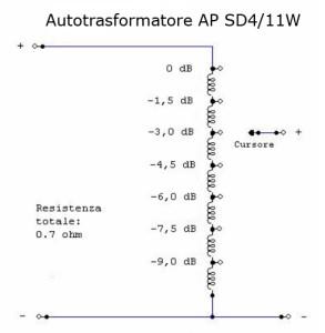 AP SD4/11w - Autotrasformatore