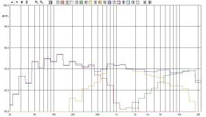 Filtro acustico GR