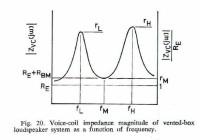 Reflex: misura di Fb e Qb