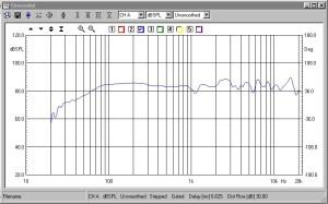 Misura effettuata in campo libero con segnale sinusoidale gated. Distanza microfono 200 cm. Altezza microfono 110 cm. Scala verticale 100 dB. Attenzione: al di sotto dei 200 Hz la misura non può essere attendibile. Per l'andamento alle basse frequenze riferirsi agli altri grafici pubblicati più sopra.